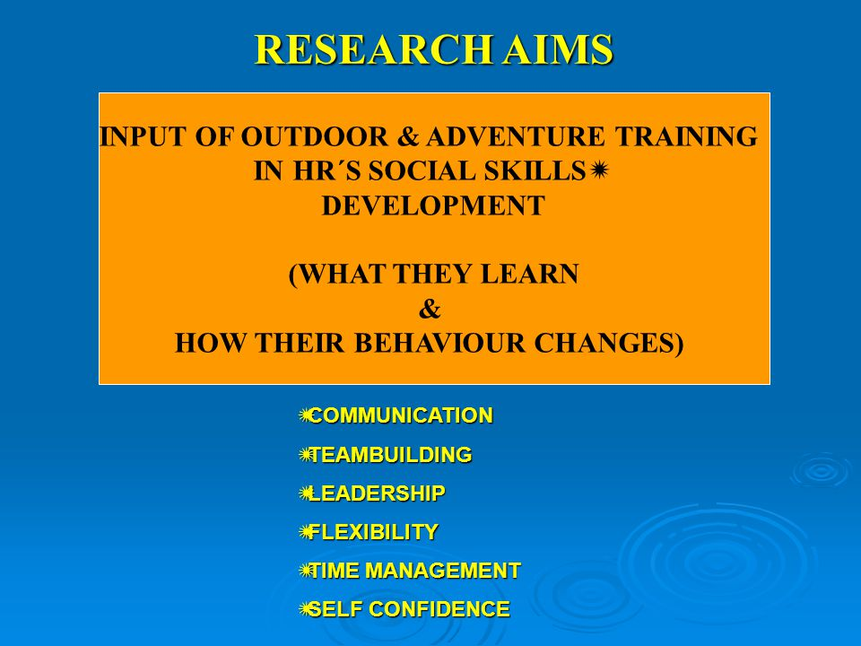 INPUT OF OUTDOOR & ADVENTURE TRAINING IN HR´S SOCIAL SKILLS  DEVELOPMENT (WHAT THEY LEARN & HOW THEIR BEHAVIOUR CHANGES) RESEARCH AIMS  COMMUNICATION  TEAMBUILDING  LEADERSHIP  FLEXIBILITY  TIME MANAGEMENT  SELF CONFIDENCE