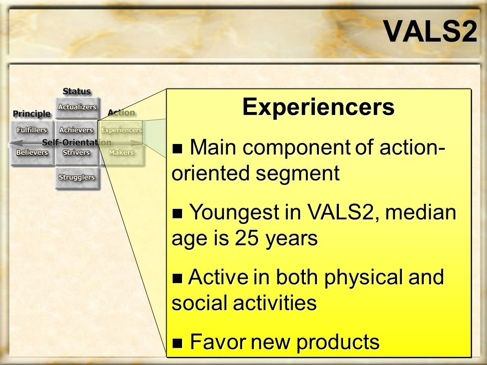 VALS2 Experiencers n Main component of action- oriented segment n Youngest in VALS2, median age is 25 years n Active in both physical and social activities n Favor new products