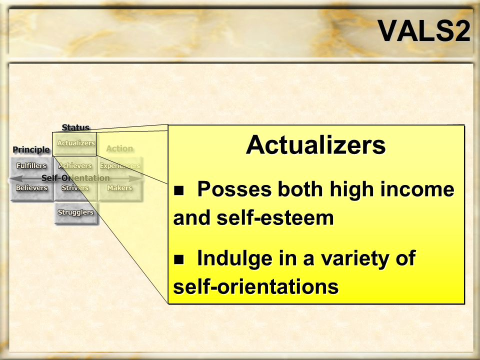 VALS2 Actualizers n Posses both high income and self-esteem n Indulge in a variety of self-orientations