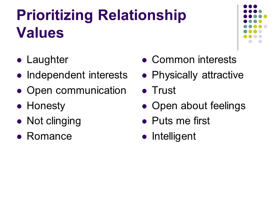 Prioritizing Relationship Values Laughter Independent interests Open communication Honesty Not clinging Romance Common interests Physically attractive Trust Open about feelings Puts me first Intelligent