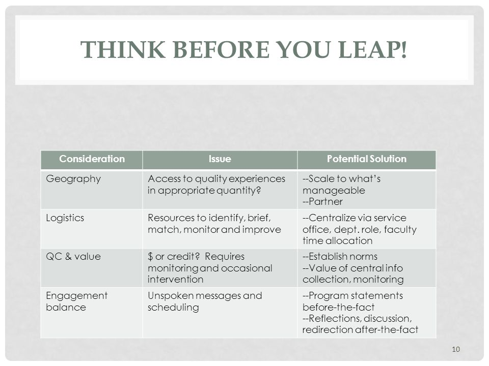 THINK BEFORE YOU LEAP.
