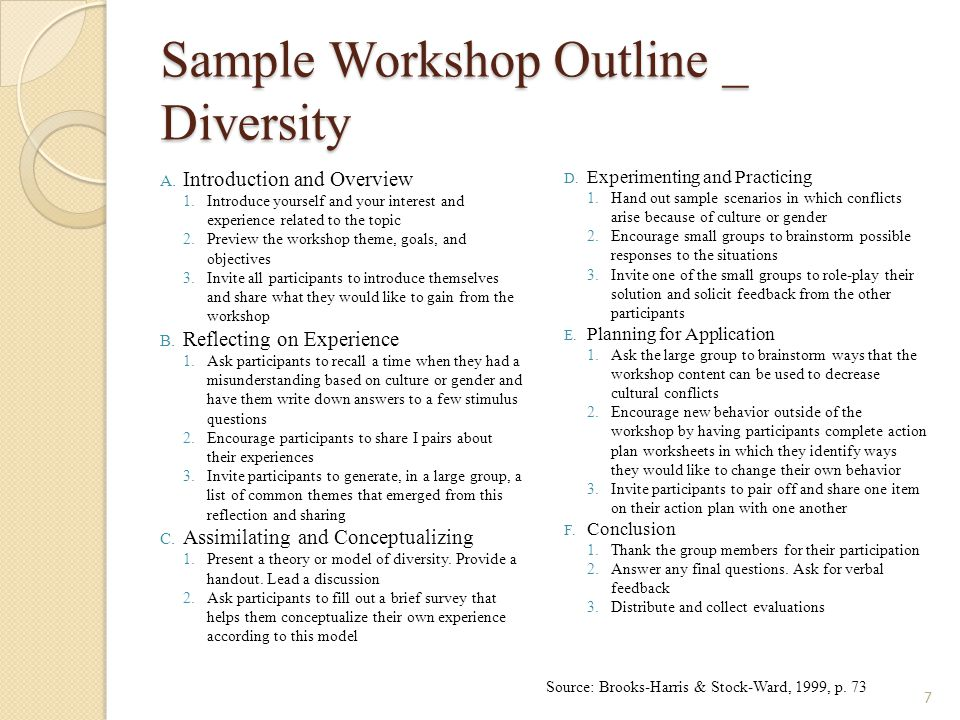 Sample Workshop Outline _ Diversity A. Introduction and Overview 1.Introduce yourself and your interest and experience related to the topic 2.Preview
