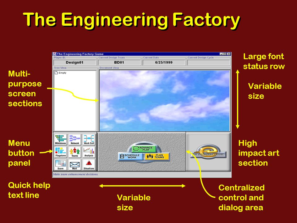 The Engineering Factory Large font status row Menu button panel High impact art section Variable size Centralized control and dialog area Multi- purpo