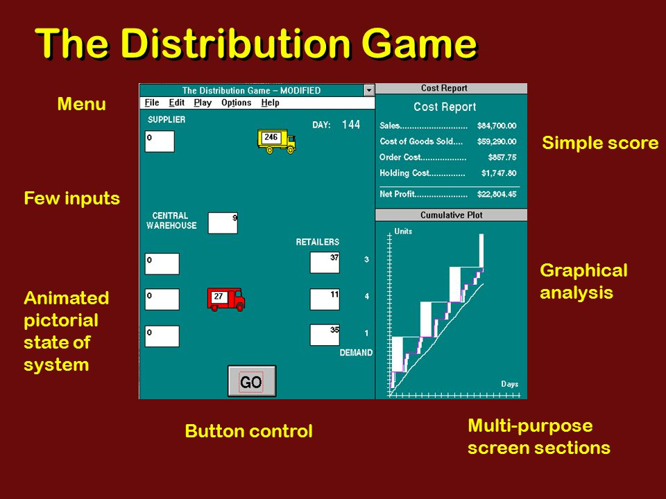 Towards a Data-Driven Game Interface Game components are becoming standard Programming and layout is repetitive Data are coming from relational databases Put component descriptions in database too Databases provide both data and instructions on how to display data Graphs, lists, tree lists, dialogs, control panels, rich text documents, images Result: game interface is more generic