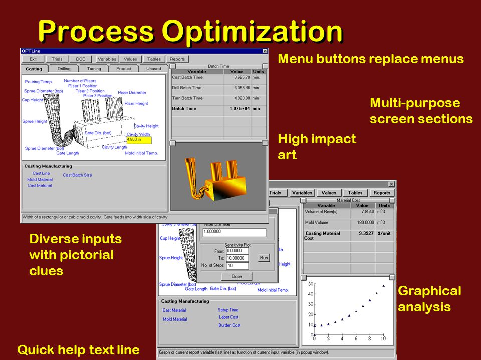 Process Optimization Menu buttons replace menus High impact art Graphical analysis Diverse inputs with pictorial clues Quick help text line Multi-purp