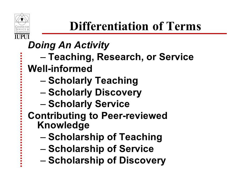 Differentiation of Terms Doing An Activity –Teaching, Research, or Service Well-informed –Scholarly Teaching –Scholarly Discovery –Scholarly Service Contributing to Peer-reviewed Knowledge –Scholarship of Teaching –Scholarship of Service –Scholarship of Discovery