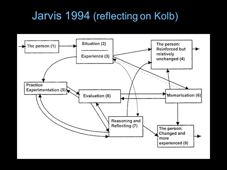 Jarvis 1994 (reflecting on Kolb)