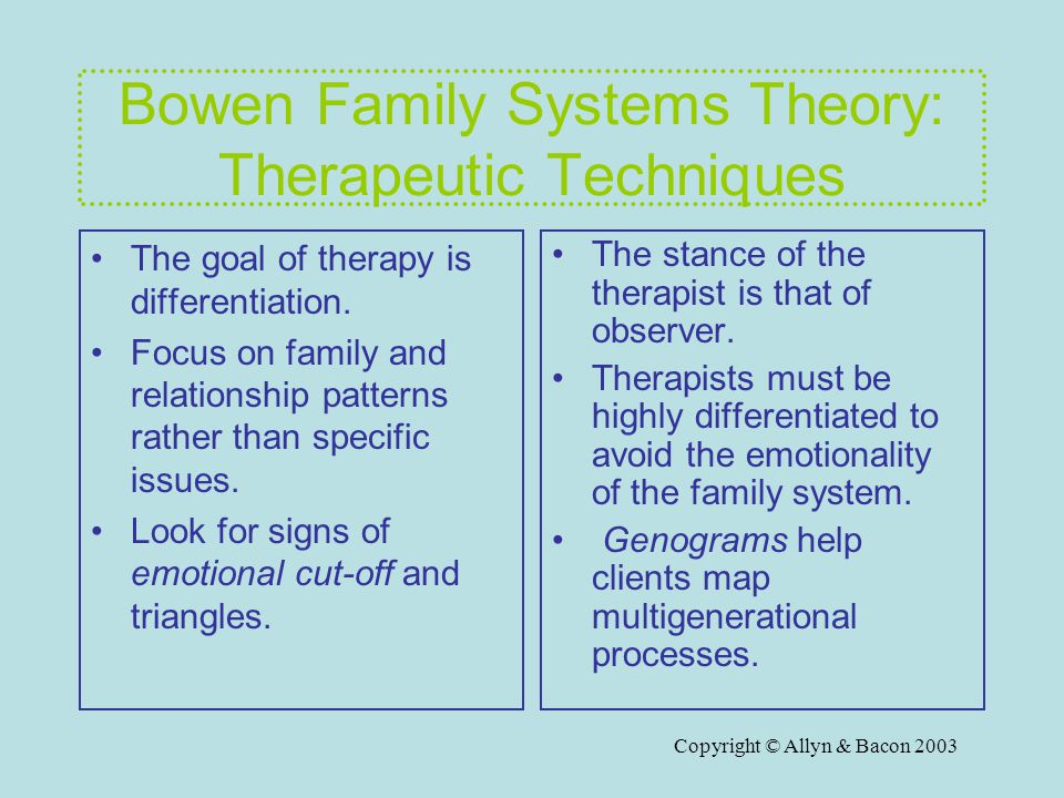 Copyright © Allyn & Bacon 2003 Experiential Family Therapy: Basic Concepts Carl Whitaker & Virginia Satir Roots in existential/humanistic orientations of individual psychology.