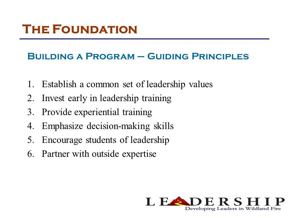 The Foundation Building a Program – Key Components