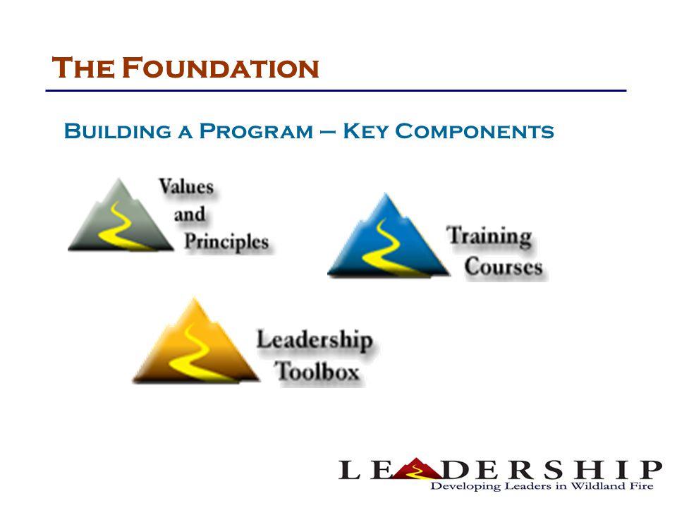 Information Source www.fireleadership.gov