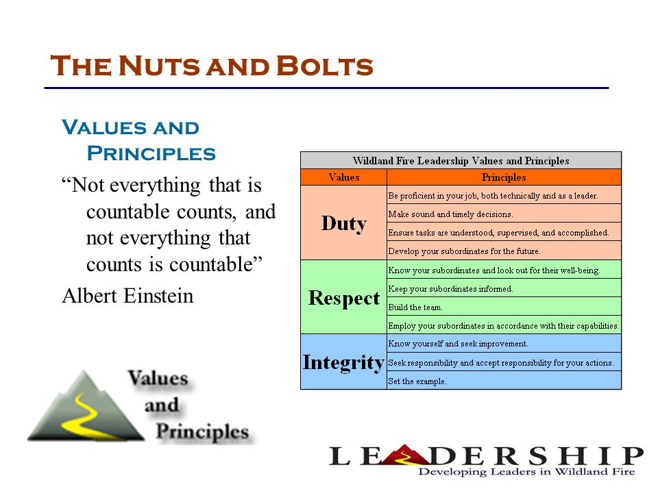 The Nuts and Bolts Values and Principles Paul Gleason Lead By Example Award A way to recognize field level leaders who model the values and principles