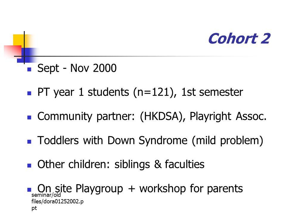 seminar/old files/dora01252002.p pt Cohort 2 Sept - Nov 2000 PT year 1 students (n=121), 1st semester Community partner: (HKDSA), Playright Assoc.