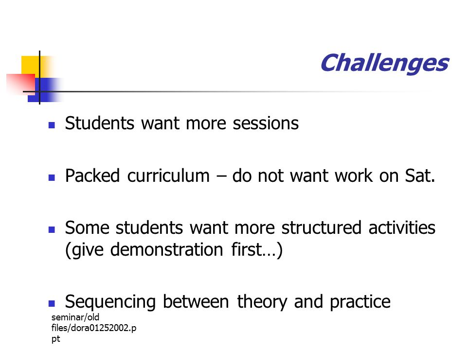 seminar/old files/dora01252002.p pt Challenges Students want more sessions Packed curriculum – do not want work on Sat.