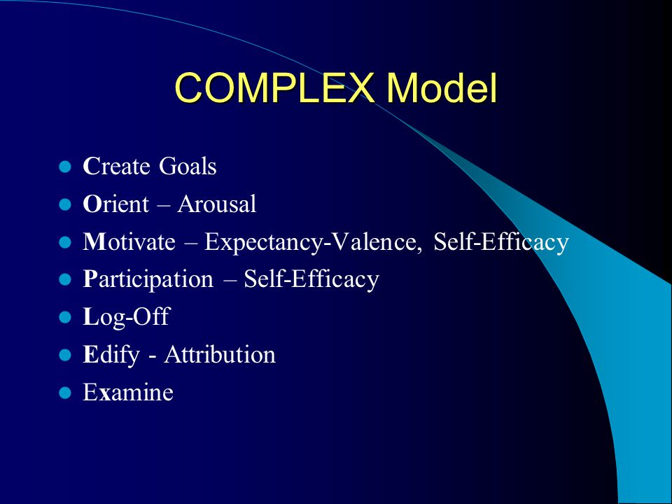 COMPLEX Model Create Goals Orient – Arousal Motivate – Expectancy-Valence, Self-Efficacy Participation – Self-Efficacy Log-Off Edify - Attribution Exa