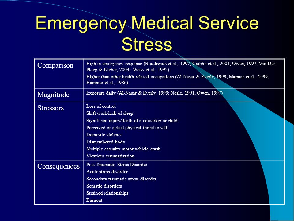 Emergency Medical Service Stress Comparison High in emergency response (Boudreaux et al., 1997; Crabbe et al., 2004; Owen, 1997; Van Der Ploeg & Klebe
