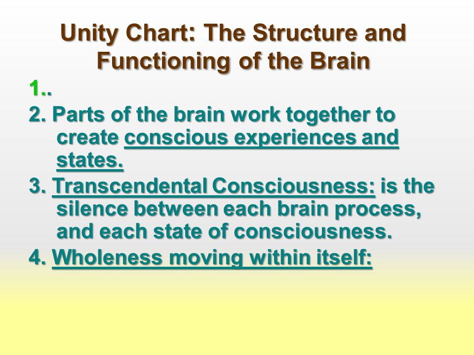 Unity Chart : The Structure and Functioning of the Brain 1..