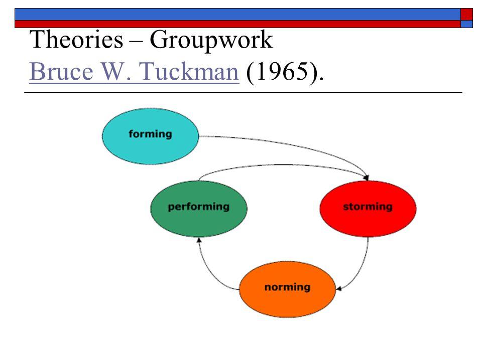 Theories – Groupwork Bruce W. Tuckman (1965). Bruce W. Tuckman