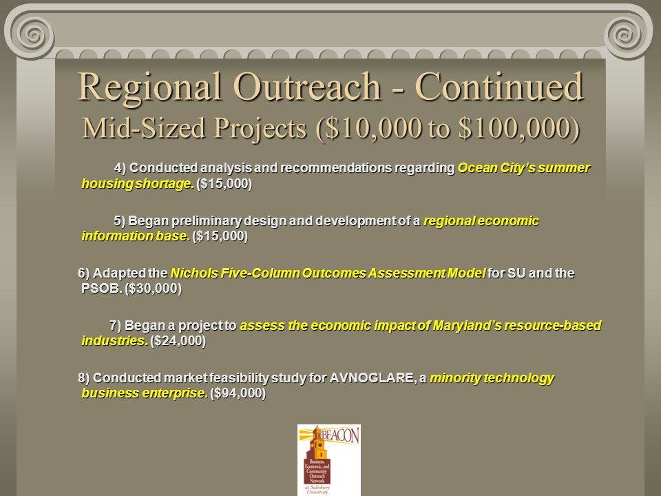 Regional Outreach - Continued Mid-Sized Projects ($10,000 to $100,000) 4) Conducted analysis and recommendations regarding Ocean City's summer housing shortage.