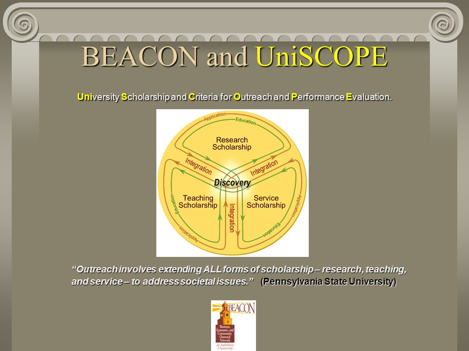 BEACON and UniSCOPE University Scholarship and Criteria for Outreach and Performance Evaluation.