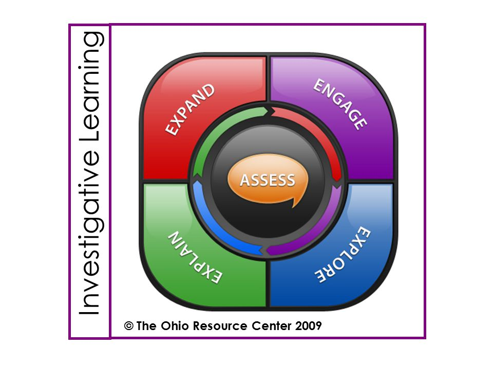 Investigative Learning © The Ohio Resource Center 2009