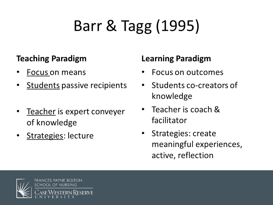 . Barr & Tagg (1995) Teaching Paradigm Focus on means Students passive recipients Teacher is expert conveyer of knowledge Strategies: lecture Learning Paradigm Focus on outcomes Students co-creators of knowledge Teacher is coach & facilitator Strategies: create meaningful experiences, active, reflection