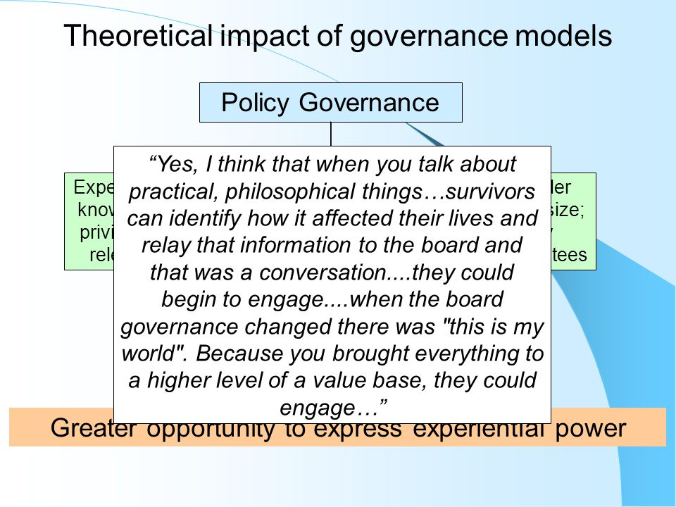 Theoretical impact of governance models Policy Governance Experiential knowledge privileged, relevant Expert knowledge less relevant Consensus building, discussion Smaller board size; few committees Greater opportunity to express experiential power Role Clarity Yes, I think that when you talk about practical, philosophical things…survivors can identify how it affected their lives and relay that information to the board and that was a conversation....they could begin to engage....when the board governance changed there was this is my world .