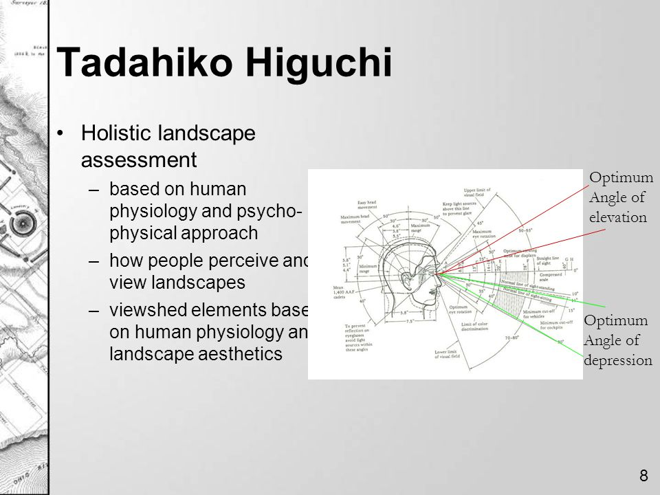Tadahiko Higuchi Holistic landscape assessment –based on human physiology and psycho- physical approach –how people perceive and view landscapes –view