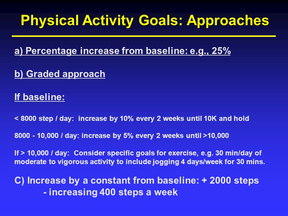 Physical Activity Goals: Approaches a) Percentage increase from baseline: e.g., 25% b) Graded approach If baseline: < 8000 step / day: increase by 10% every 2 weeks until 10K and hold 8000 - 10,000 / day: increase by 5% every 2 weeks until >10,000 If > 10,000 / day: Consider specific goals for exercise, e.g.