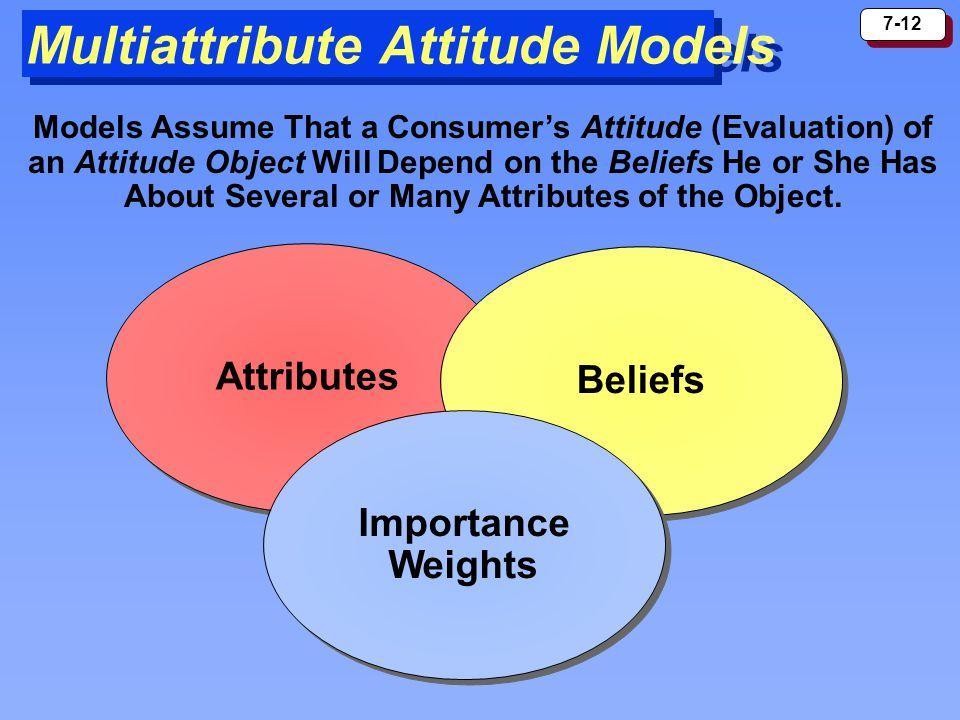 7-12 Multiattribute Attitude Models Attributes Beliefs Importance Weights Importance Weights Models Assume That a Consumer's Attitude (Evaluation) of