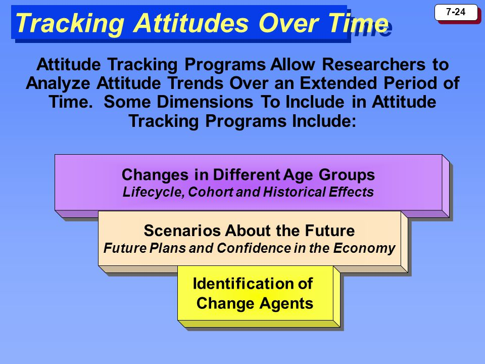 7-24 Tracking Attitudes Over Time Attitude Tracking Programs Allow Researchers to Analyze Attitude Trends Over an Extended Period of Time. Some Dimens