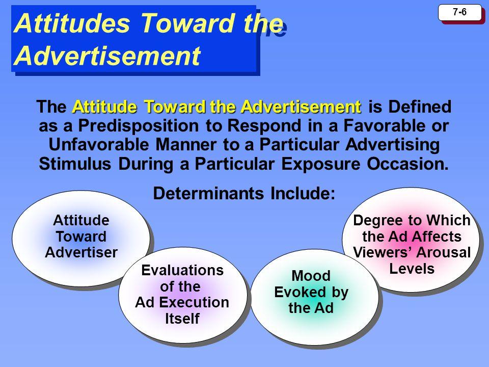 7-6 Attitudes Toward the Advertisement Attitude Toward the Advertisement The Attitude Toward the Advertisement is Defined as a Predisposition to Respo