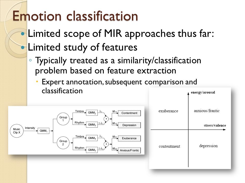 Emotion classification Limited scope of MIR approaches thus far: Limited study of features ◦ Typically treated as a similarity/classification problem based on feature extraction  Expert annotation, subsequent comparison and classification
