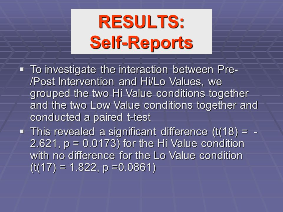  To investigate the interaction between Pre- /Post Intervention and Hi/Lo Values, we grouped the two Hi Value conditions together and the two Low Val