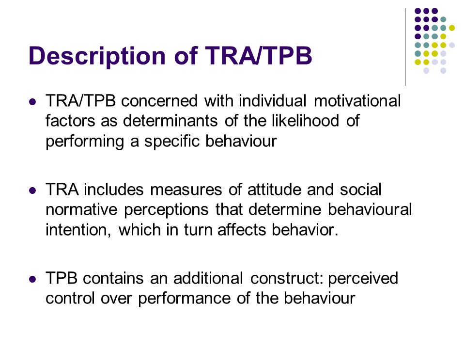 Definitions of TRA Constructs Behavioral intention: perceived likelihood of performing the behavior Attitude toward behavior: evaluation of the behavior Subjective norm: belief about whether most people approve of disapprove of the behavior