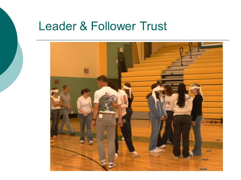 Leadership - Basic Team Development