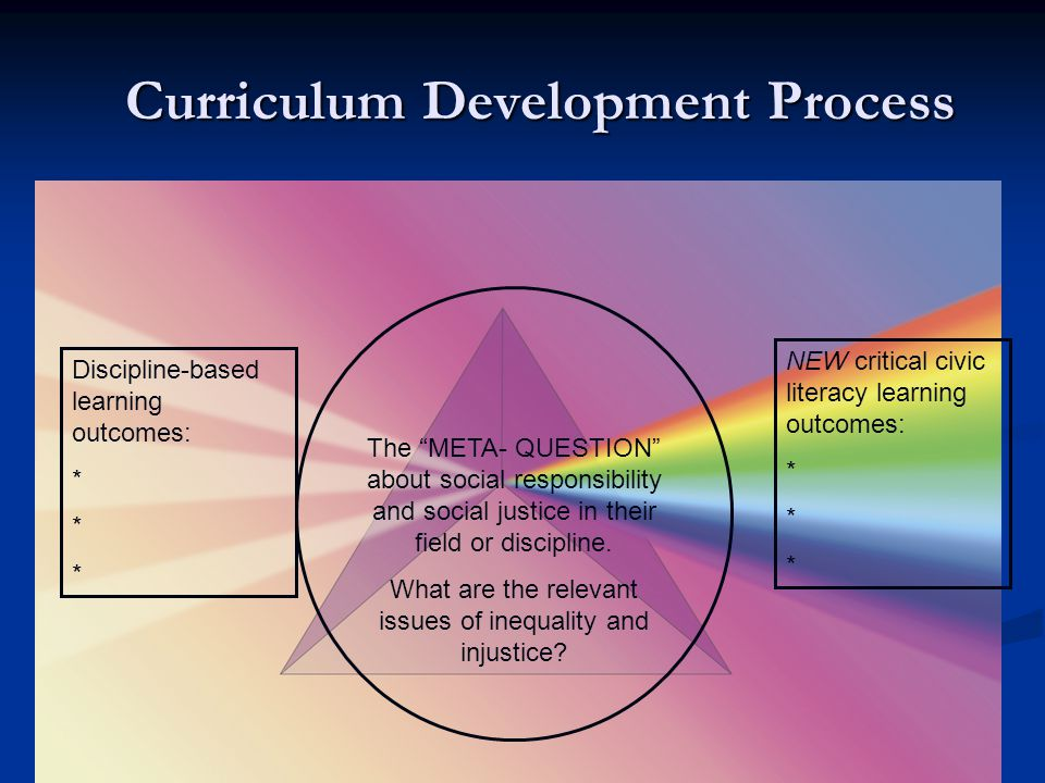 "Curriculum Development Process NEW critical civic literacy learning outcomes: * Discipline-based learning outcomes: * The ""META- QUESTION"" about socia"