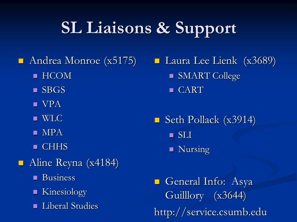 SL Liaisons & Support Andrea Monroe (x5175) Andrea Monroe (x5175) HCOM HCOM SBGS SBGS VPA VPA WLC WLC MPA MPA CHHS CHHS Aline Reyna (x4184) Aline Reyna (x4184) Business Business Kinesiology Kinesiology Liberal Studies Liberal Studies Laura Lee Lienk(x3689) SMART College CART Seth Pollack (x3914) SLI Nursing General Info: Asya Guilllory(x3644) http://service.csumb.edu