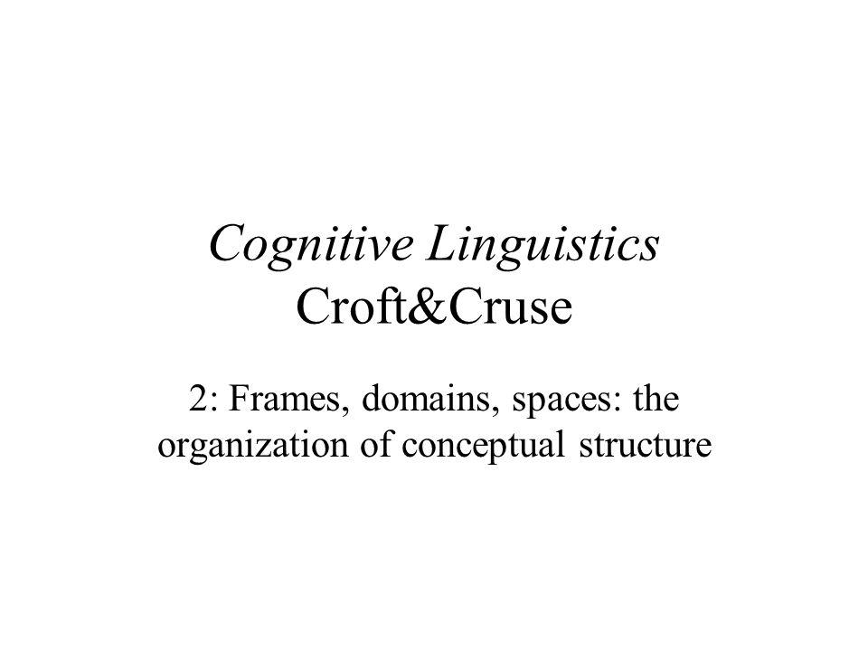 Cognitive Linguistics Croft&Cruse 2: Frames, domains, spaces: the organization of conceptual structure