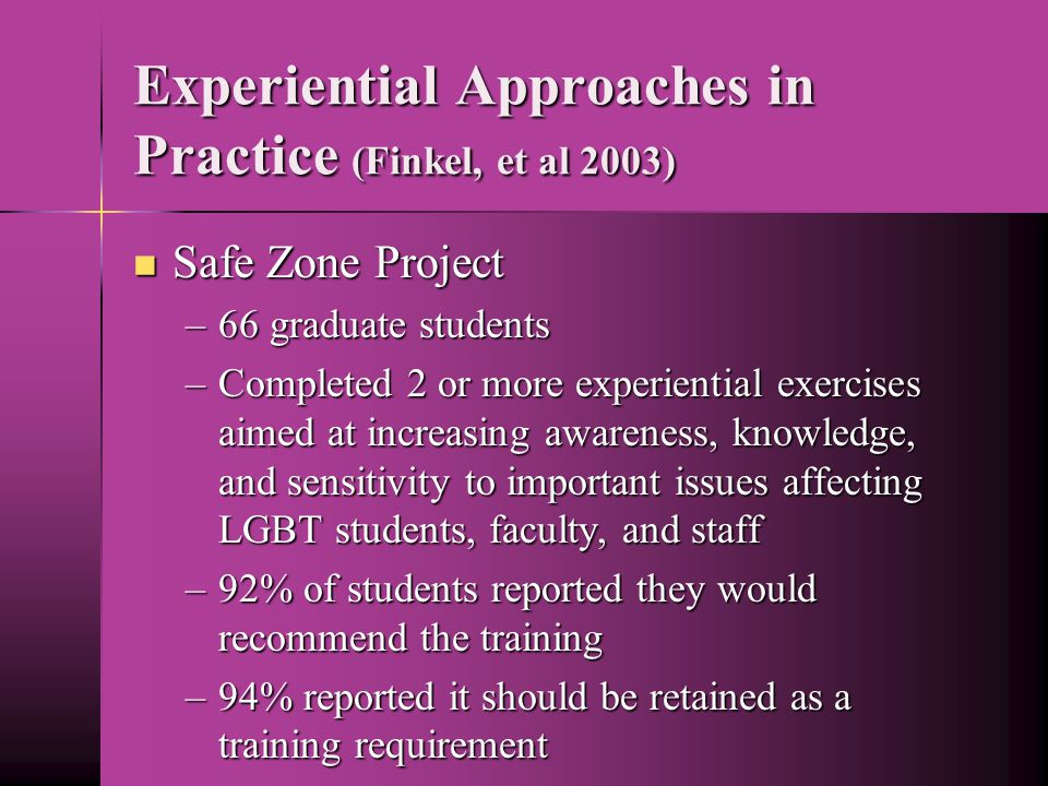 Experiential Approaches in Practice (Finkel, et al 2003) Safe Zone Project Safe Zone Project –66 graduate students –Completed 2 or more experiential exercises aimed at increasing awareness, knowledge, and sensitivity to important issues affecting LGBT students, faculty, and staff –92% of students reported they would recommend the training –94% reported it should be retained as a training requirement