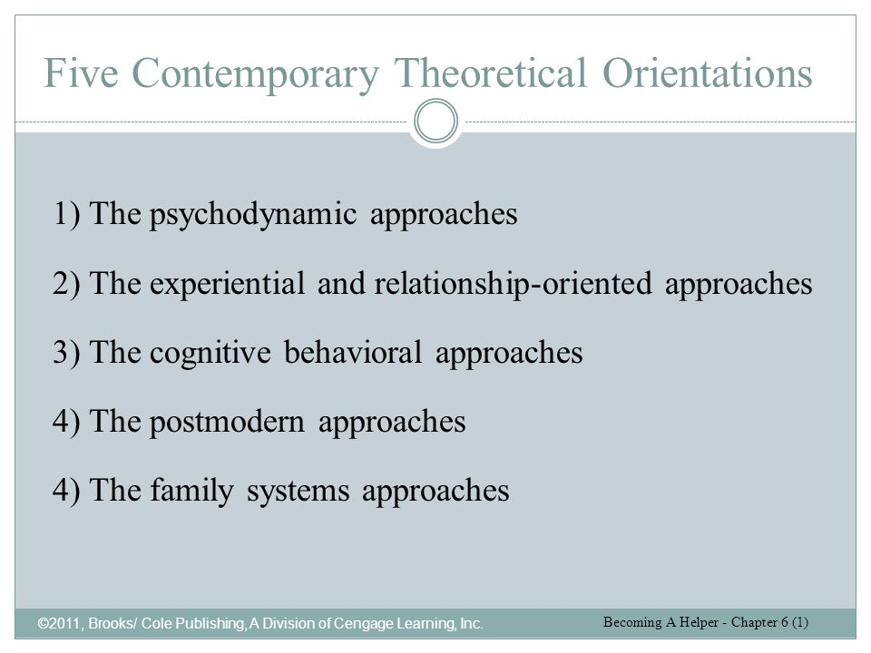 Psychoanalytic Approach ©2011, Brooks/ Cole Publishing, A Division of Cengage Learning, Inc.