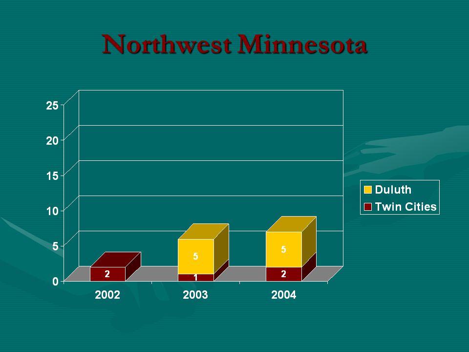 Northwest Minnesota