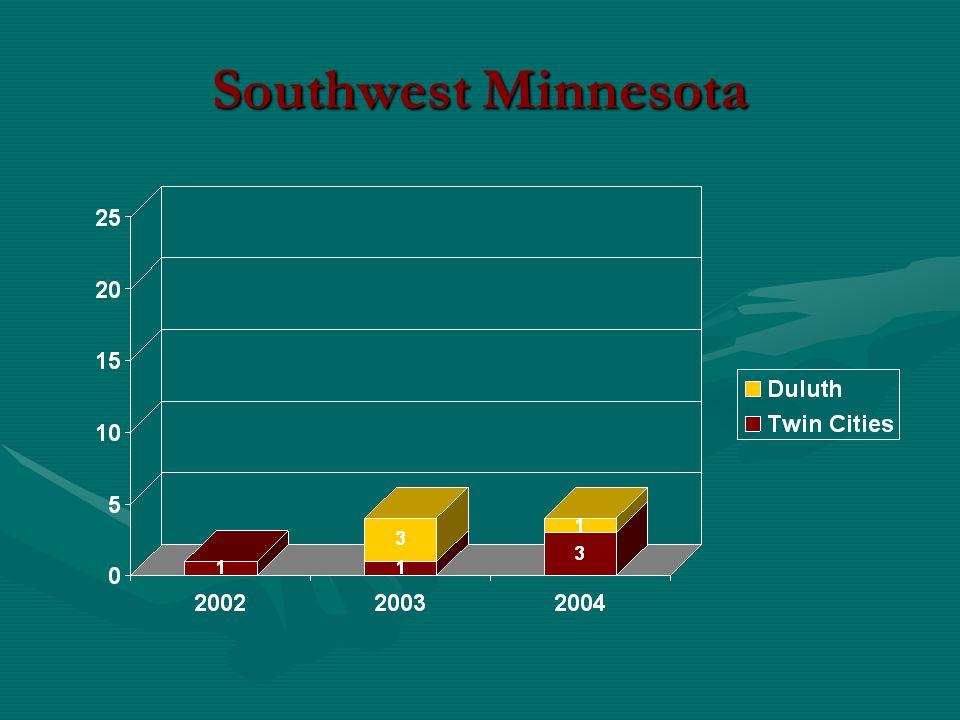 Southwest Minnesota