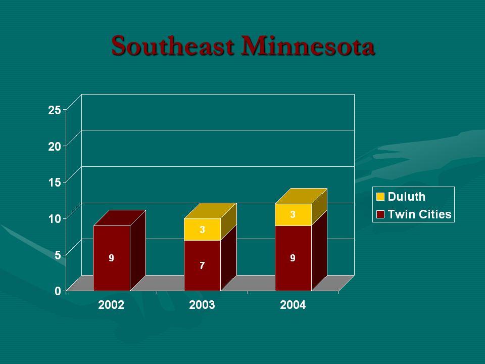 Southeast Minnesota