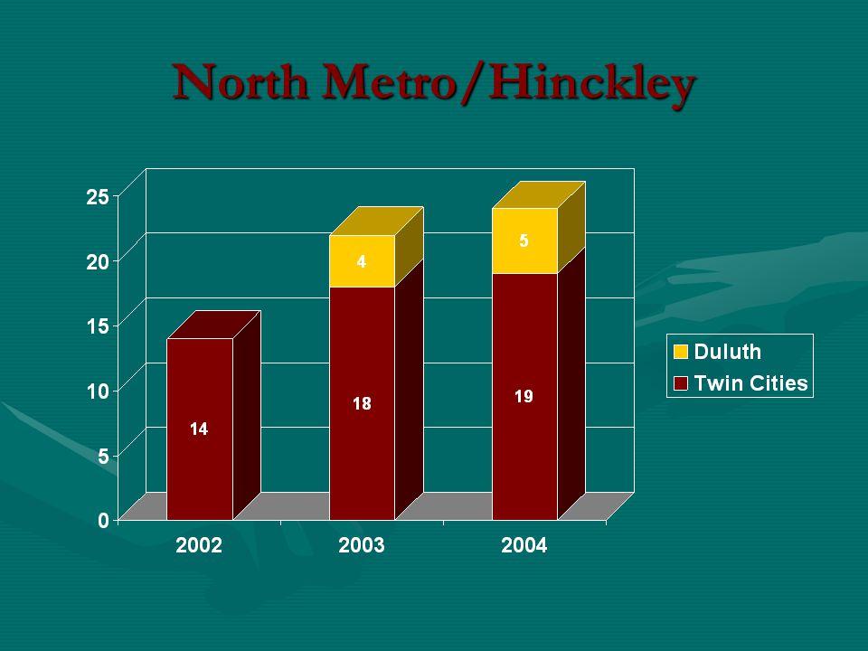 North Metro/Hinckley