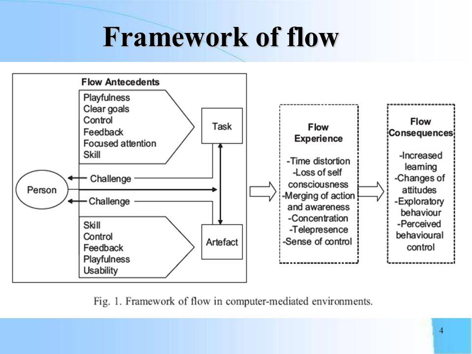 4 Framework of flow