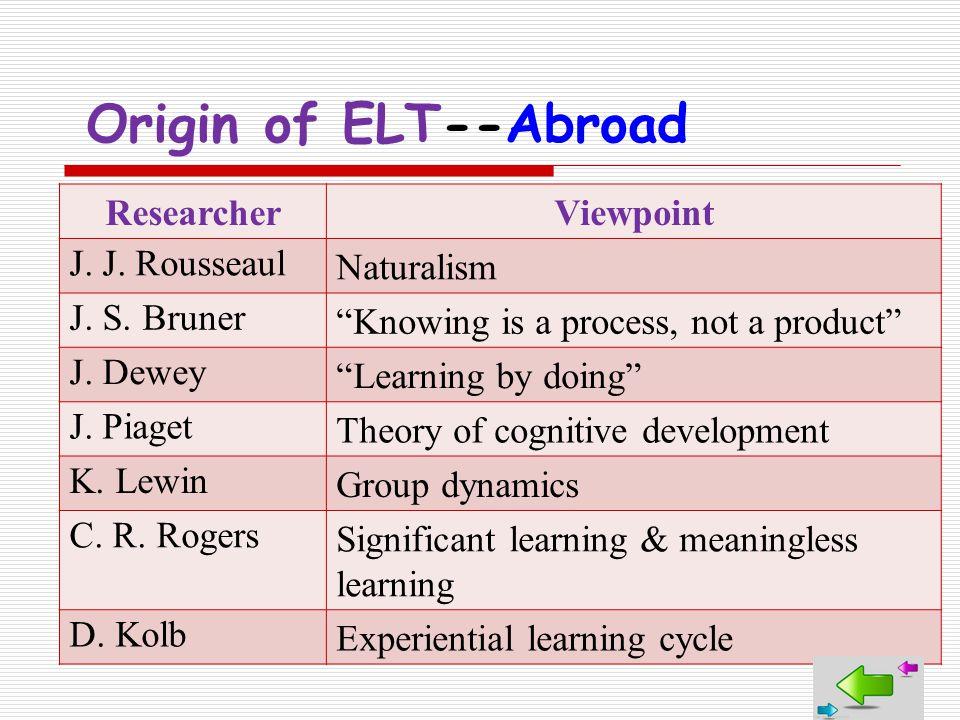 Origin of ELT--Abroad ResearcherViewpoint J. J. Rousseaul Naturalism J.