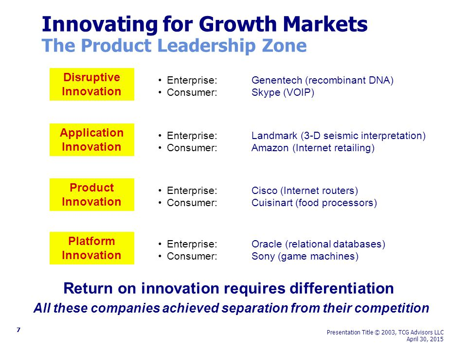 7 Presentation Title © 2003, TCG Advisors LLC April 30, 2015 Innovating for Growth Markets The Product Leadership Zone Disruptive Innovation Application Innovation Product Innovation Platform Innovation Enterprise: Genentech (recombinant DNA) Consumer:Skype (VOIP) Enterprise: Landmark (3-D seismic interpretation) Consumer:Amazon (Internet retailing) Enterprise: Cisco (Internet routers) Consumer:Cuisinart (food processors) Enterprise: Oracle (relational databases) Consumer:Sony (game machines) Return on innovation requires differentiation All these companies achieved separation from their competition