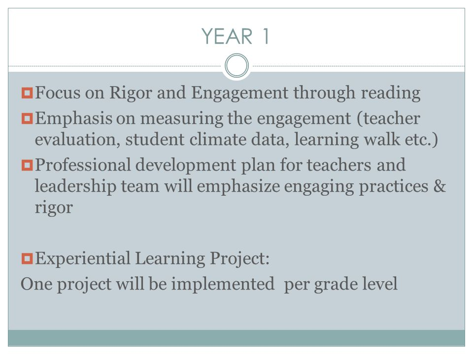 YEAR 1  Focus on Rigor and Engagement through reading  Emphasis on measuring the engagement (teacher evaluation, student climate data, learning walk etc.)  Professional development plan for teachers and leadership team will emphasize engaging practices & rigor  Experiential Learning Project: One project will be implemented per grade level