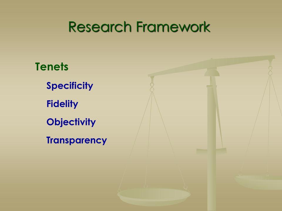 Prepare and Verify Prepare Monitor Evaluate Fidelity