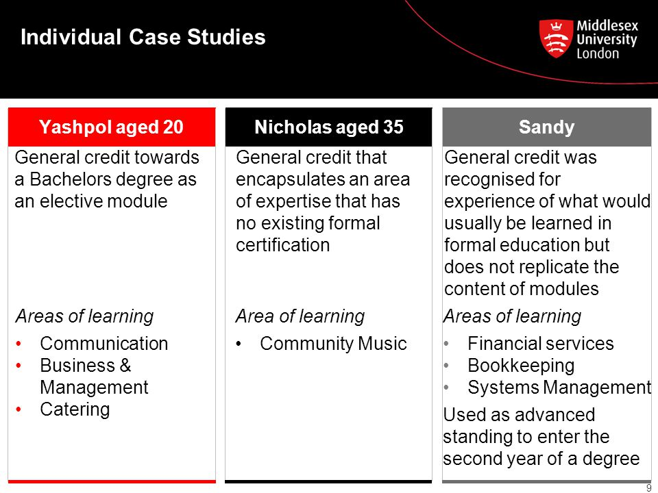Areas of learning Financial services Bookkeeping Systems Management Used as advanced standing to enter the second year of a degree General credit was